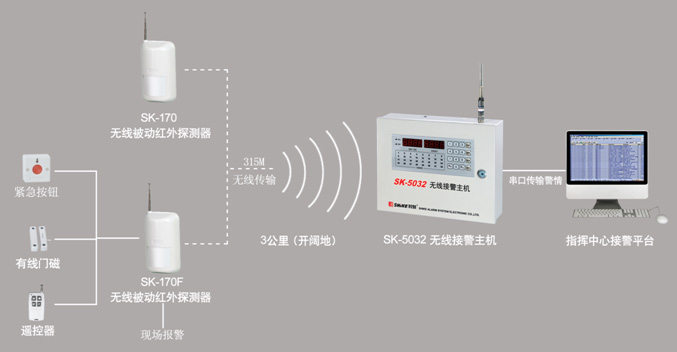 shike alarm system electronic co  ltd